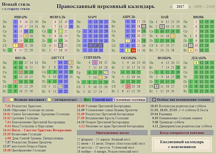 Православный церковный календарь на 2017 год. Все праздники и посты